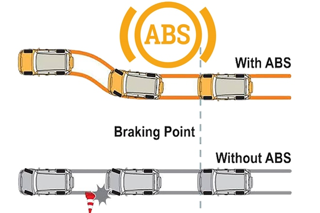 ABS - گواهینامه پلاس